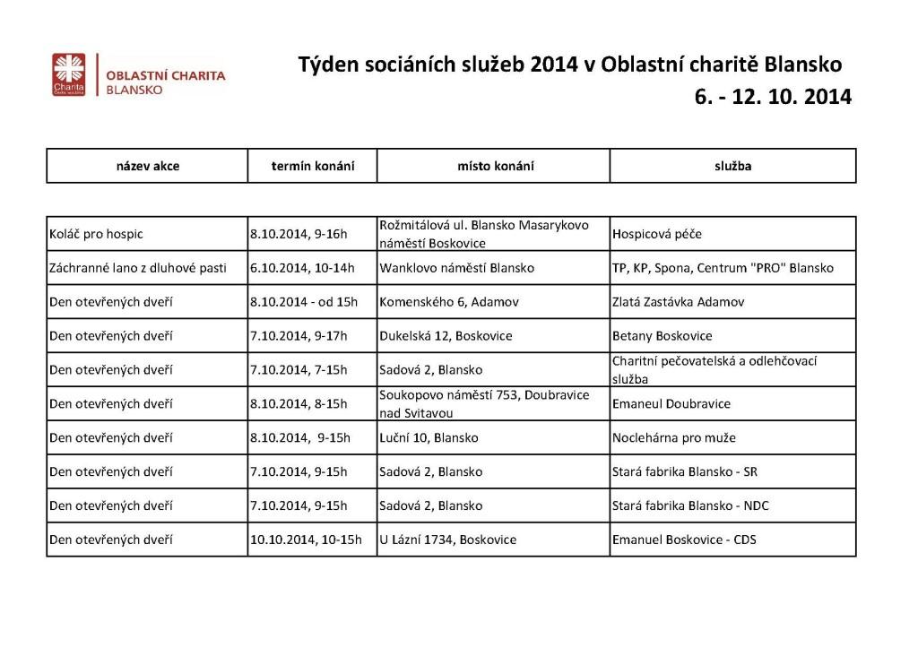 Seznam akcí TSS - BK 2014